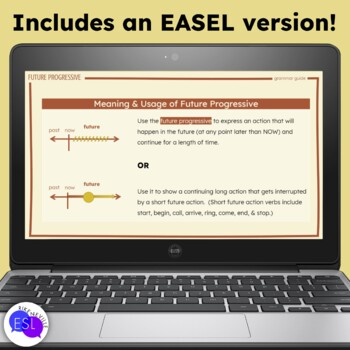 Future Continuous Grammar Guide and Worksheets
