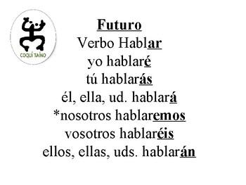 Future & Future Progresive