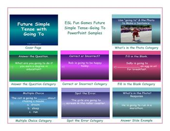Future Simple Tense-Going To PowerPoint Presentation