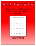 Multiplication & Division Fact Families: 1 x 1 & 1 ÷ 1 Thr