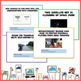 Future Tech Videos & Questions BUNDLE