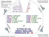 Future Tense (2). Spanish Verb Conjugation. Verb Wheels. PDF Document.