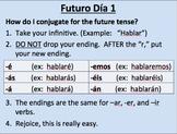 Future Tense Conjugations in Spanish