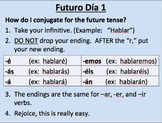 Future Tense Conjugations in Spanish