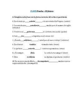 Future Tense Quiz with answer quiz