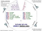 Future Tense. Spanish Verb Conjugation. Verb Wheels. PDF Document.