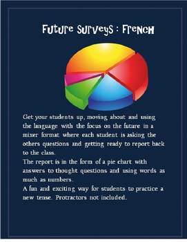 Future Tense Surveys FRENCH