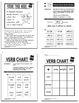 Future Tense Verbs Activities – 1st Grade Grammar Practice & Lesson + ELA Poster