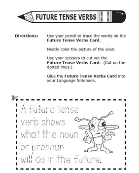 Future Tense Verbs Activities – 1st Grade Grammar Practice & Verbs  Worksheets