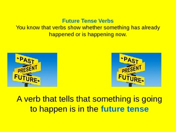 Future Tense Verbs for Visual Learners