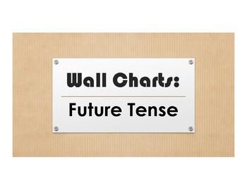 Spanish Future Tense Wall Charts