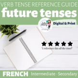 Future Tenses French Reference Guide / Booklet