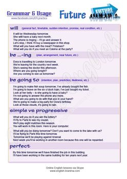 Future in English; examples + worksheet with exercises, ES