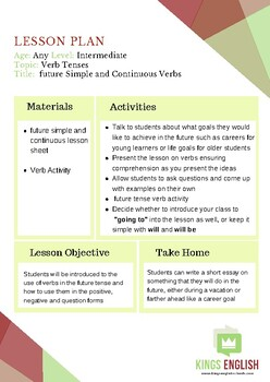 Future simple and continuos full lesson plan