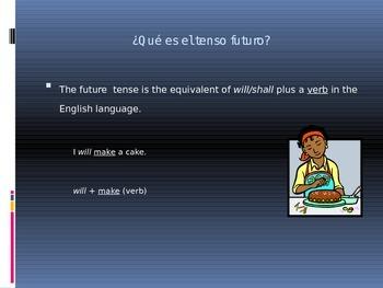 Future tense in Spanish