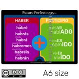 Futuro Perfecto de Indicativo en Español.