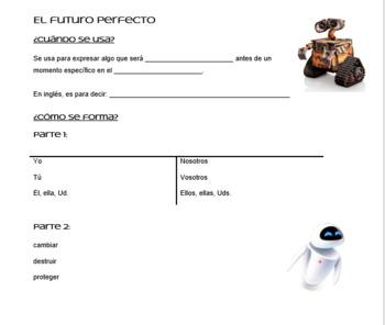 Futuro perfecto (Future Perfect Tense - Inductive Grammar Lesson)