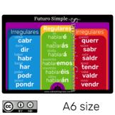 Futuro simple de Indicativo en Español. Regulares + Irregulares.