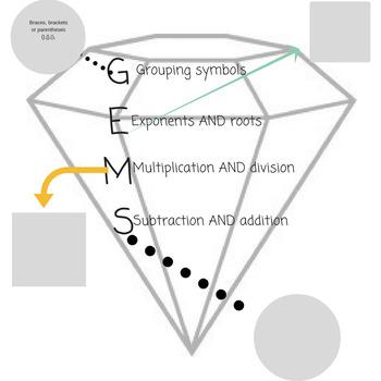 G.E.M.S Notes