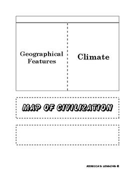 G.R.A.P.E.S Interactive Notebook/Graphic Organizer