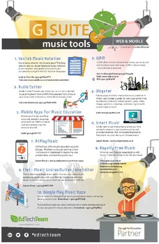 G Suite for Education (Google) Music Tools for the Classroom