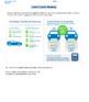 G11-12 Informative Reading & Writing - Car Loan Performance Task