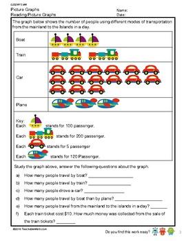 G2S2W15-MW Bar Graphs and Line Plots (Singapore Mastery Method)