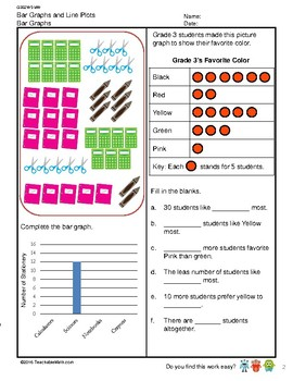 G3S2W5-MW Bar Graphs and Line Plots (Singapore Mastery Method)