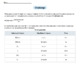 G6 Ratios & Proportions - Nurse's Orders Performance Task