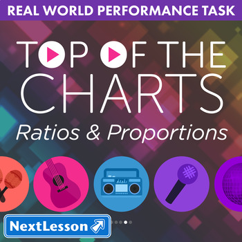 Bundle G6 Ratios & Proportions - Top of the Charts Perform