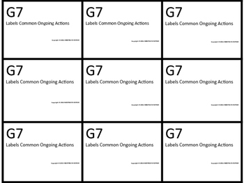 G7 ABLLS- R ALIGNED labels common ongoing actions