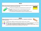 GA 5th Grade Science Standards