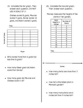 GA Common Core Math Unit 4 Assessment