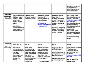 GA Frameworks 3 week Math Unit Map on Order of Operations