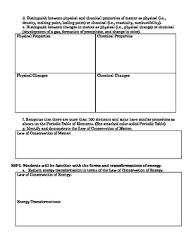 GA Milestones Science Study Guide-8th Grade