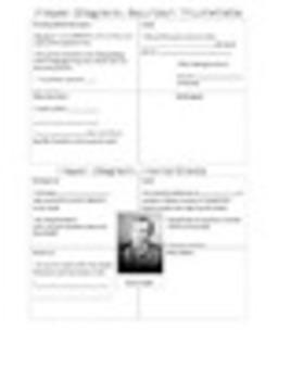 Georgia Studies Bourbon Triumvirate and Henry Grady Notes