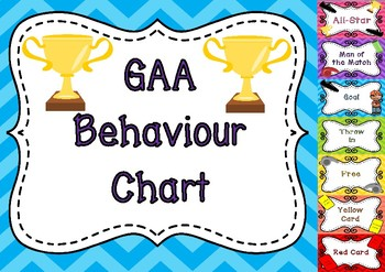GAA Behaviour Clip Chart