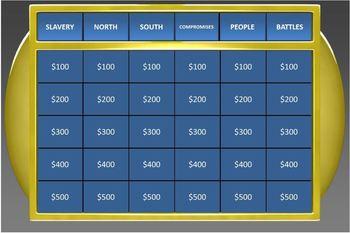 CIVIL WAR: Jeopardy GAME