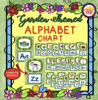 GARDEN THEMED CLASSROOM DECOR PACK_ ALPHABET CHART