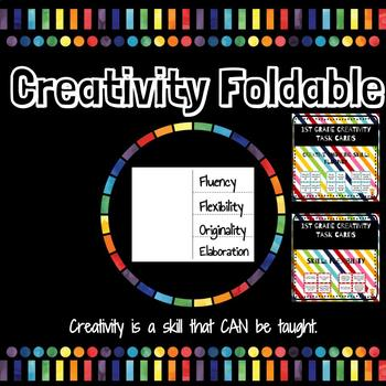 GATE Creativity Foldable and Posters