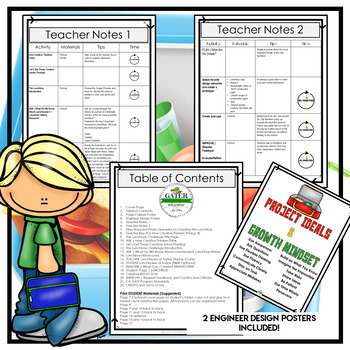 Project Based Learning Activity | Creative Curriculum | Lunchbox Challenge