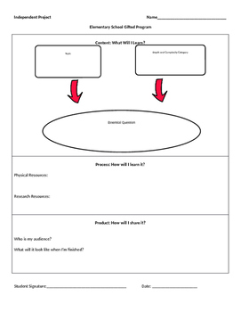 GATE Independent Project Planning Sheet and Rubric