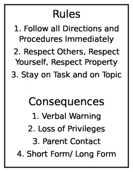 GATE Rules Consequences Behavior Contract