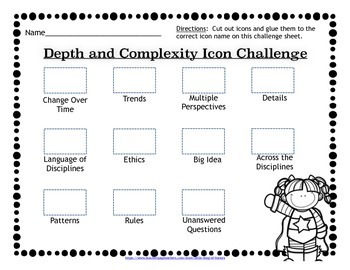 GATE/Depth and Complexity Icon Assessment
