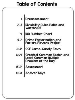 6th Grade Full Unit 6.NS.4