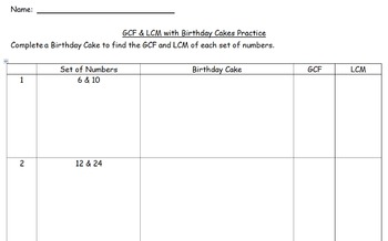 GCF & LCM Birthday Cake Method Practice Worksheet