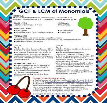 GCF & LCM of Monomials Middle School Math
