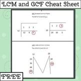 LCM and GCF Cheat Sheet  4.OA.4 and 6.NS.4