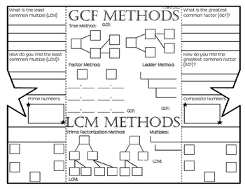 GCF and LCM Foldable Graphic Oragnizer