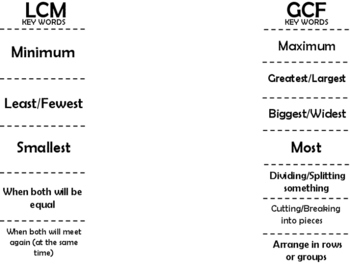 GCF and LCM Foldable - Key Words to Help Solve Word Problems
